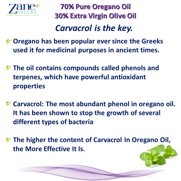 Oil-70-x30ml-Infographic-1-US.png