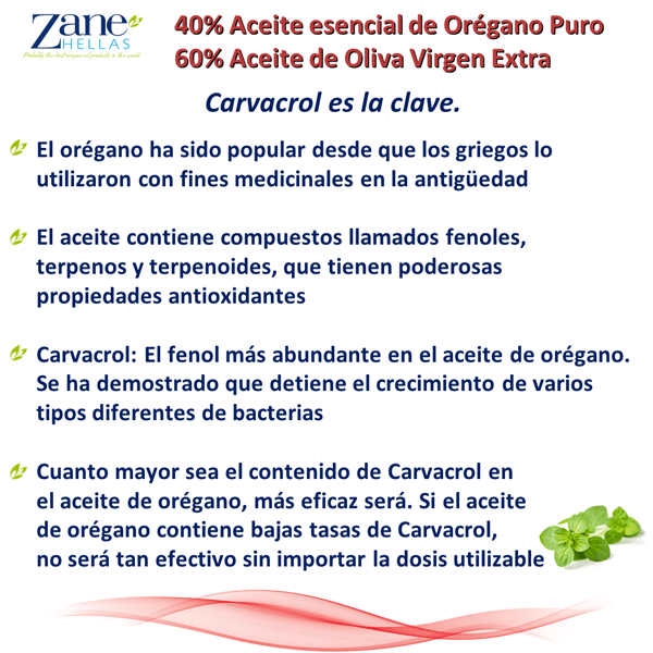 Oil-40-x30ml-Infographic-1-ES.png