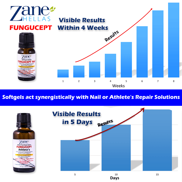 Fungucept-softgels-info-3-US.png