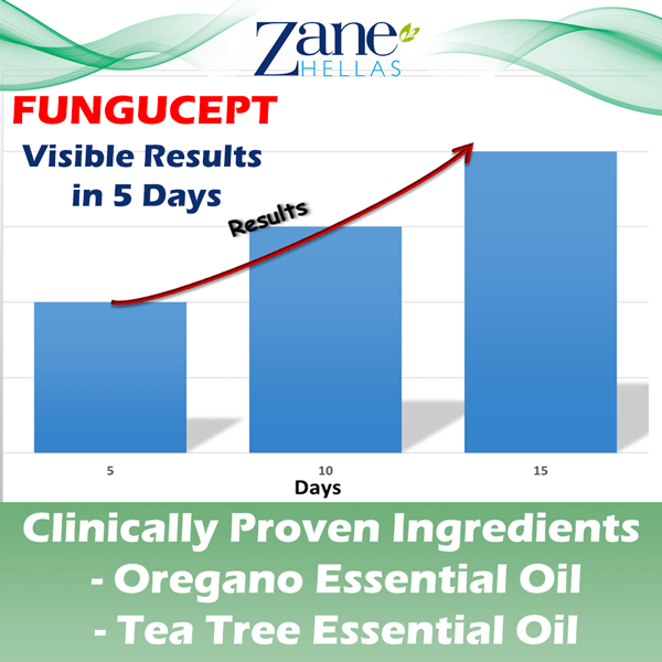 Fungucept-Advanced-info-3-US-1.png
